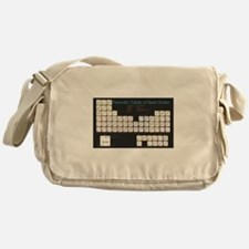 Periodic Table of Beer Messenger Bag