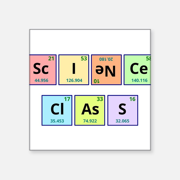 27 periodic table elements license plates license periodic table periodic license table plates elements table car periodic accessories elements stickers auto urtaz Image collections