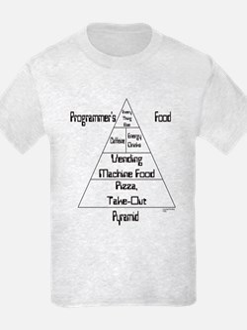 Programmer's Food Pyramid T-Shirt