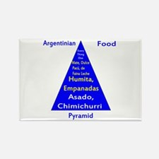 Argentinian Food Pyramid Rectangle Magnet