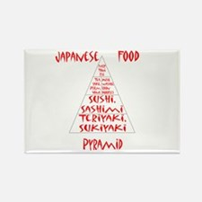 Japanese Food Pyramid Rectangle Magnet