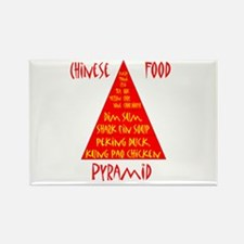 Chinese Food Pyramid Rectangle Magnet