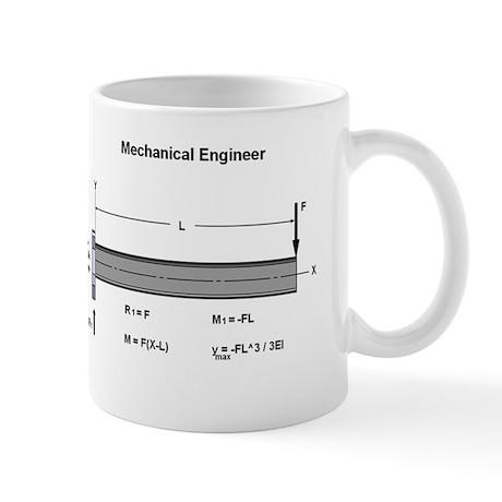 beam Mugs