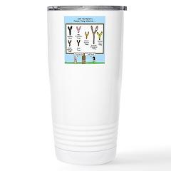 Thong Song Travel Mug