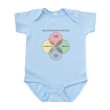 Relationship Status Infant Bodysuit
