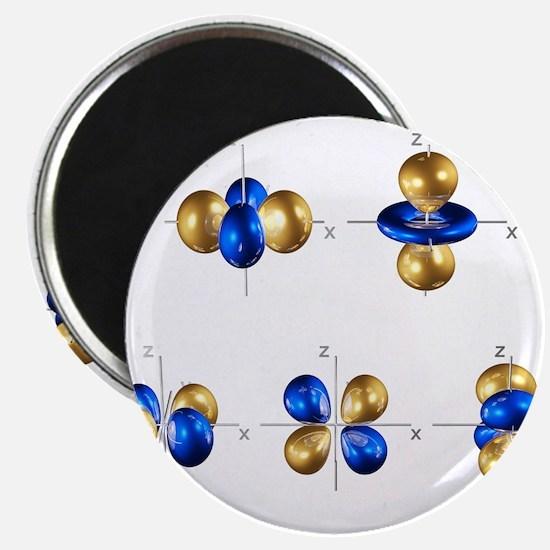 3d electron orbitals - 2.25