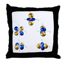 3d electron orbitals - Throw Pillow