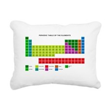 Standard periodic table, element types - Pillow