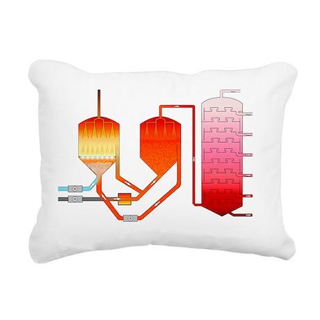 Oil refining process - Pillow