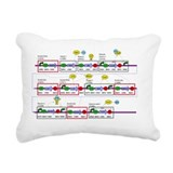 Genetic engineering Rectangle Canvas Pillows
