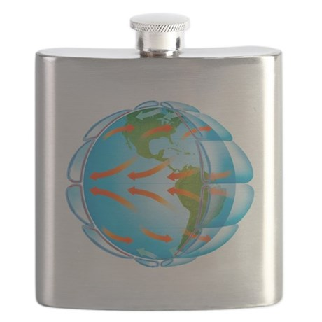 Global air circulation - Flask