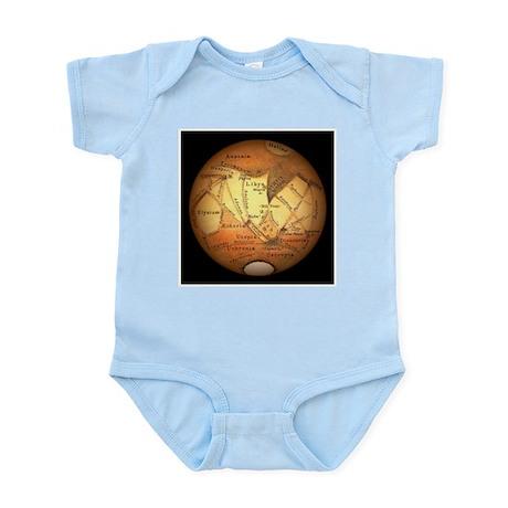 Schiaparelli's observations of Mars - Infant Bodys