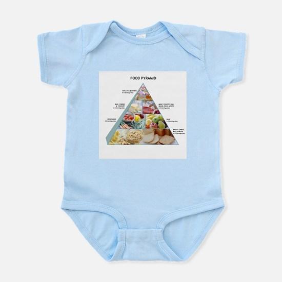Food pyramid - Infant Bodysuit