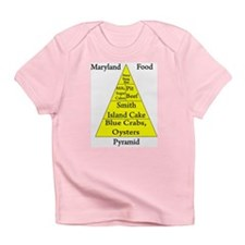 Maryland Food Pyramid Infant T-Shirt