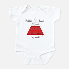 Polish Food Pyramid Infant Bodysuit