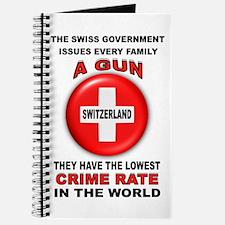 GUN FACTS Journal