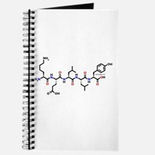 Kelly name molecule Journal