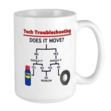 Tech Troubleshooting Flowchart Mug