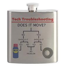 Tech Troubleshooting Flowchart Flask