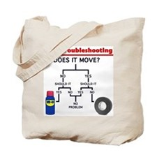 Tech Troubleshooting Flowchart Tote Bag