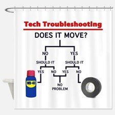 Tech Troubleshooting Flowchart Shower Curtain