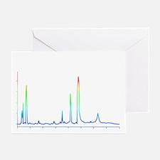 Chromatogram, 2D View - Greeting Cards (Pk of 20)