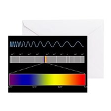 Electromagnetic spectrum - Greeting Cards (Pk of 2
