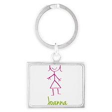 Joanna-cute-stick-girl.png Landscape Keychain