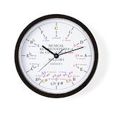 Circle of fifths clock Wall Clocks