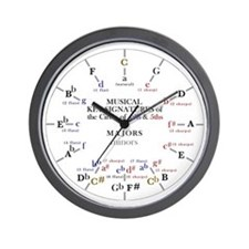 Funny Circle fifths Wall Clock