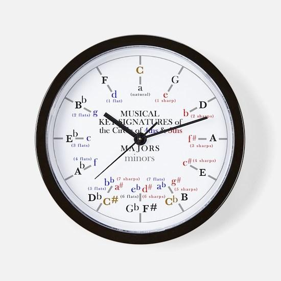 Unique Circle fifths Wall Clock