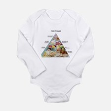 Food pyramid - Baby Outfits