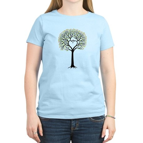 Love tree with heart branches, birds and hearts Wo