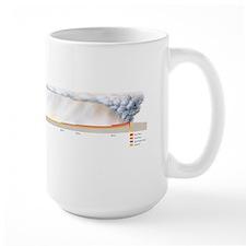 Volcanic hazard distances - Mug