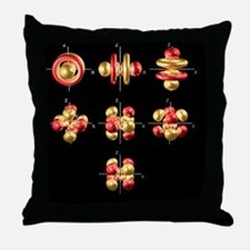 5f electron orbitals, cubic set - Throw Pillow
