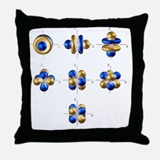 4f electron orbitals, cubic set - Throw Pillow