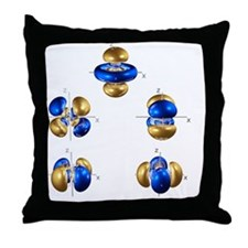 5d electron orbitals - Throw Pillow