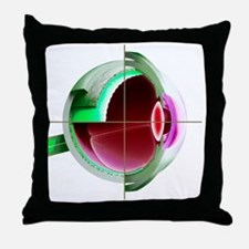 Human eye - Throw Pillow