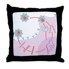 HIV replication - Throw Pillow