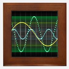 Sound wave, computer artwork - Framed Tile
