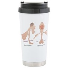 Motor and sensory homunculi - Travel Mug