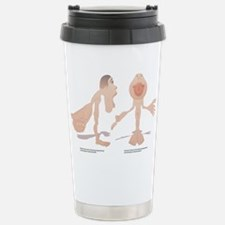 Motor and sensory homunculi - Travel Mug