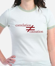 Correlation Does Not Equal Causation T