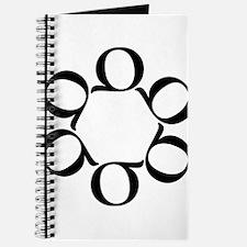 LEAN/Six Sigma Journal