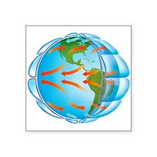 Global air circulation - Square Sticker 3