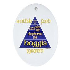 Scottish Food Pyramid Ornament (Oval)
