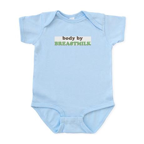 Body By Breastmilk Body Suit