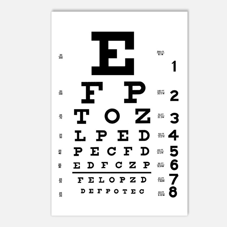 Eye Chart Postcards | Eye Chart Post Card Design Template