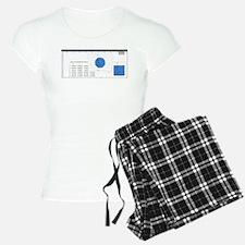 Monte Carlo Simulations Pajamas