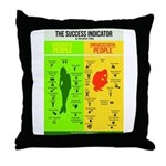 Success Indicator-Throw Pillow